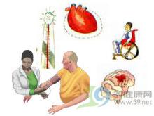 高血压:饮食疗法助你降血压