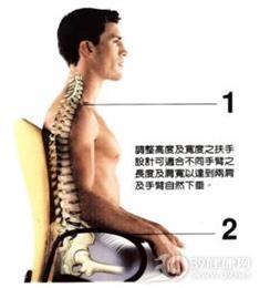 颈型颈椎病