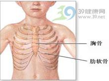 胸壁血管充盈