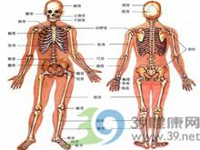 骨骼停止发育