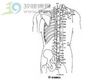 脖子右侧疼怎么回事_手腕疼是怎么回事_肩胛骨疼是 ...