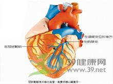 冠状动脉痉挛