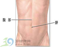 脐带血循环障碍