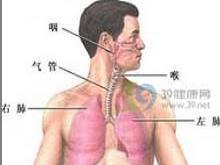 胸部大片斑块