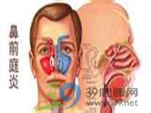 鼻前庭皮肤红肿疼痛