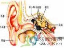 传导性耳鸣