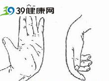 手腕在大拇指侧的疼痛