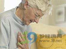 胸骨后疼痛