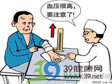 顽固性高血压