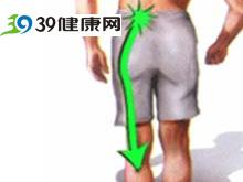 臀部闪电疼痛