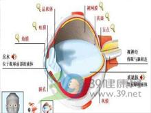 周期性发作的巩膜充血