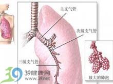 两下肺纹理增粗